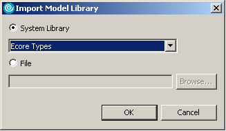 RSA-EMF-Model Use ECORE data types Step 2.png