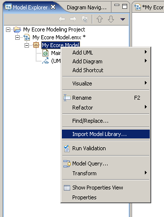RSA-EMF-Model Use ECORE data types.png